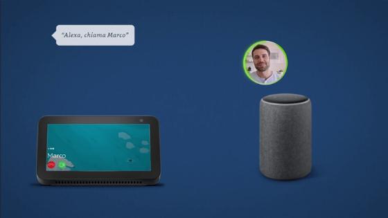 Come telefonare con Alexa